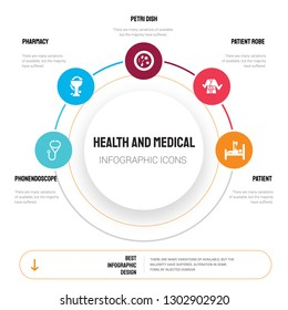 Abstract infographics of health and medical template. Phonendoscope, Pharmacy, Petri dish, Patient robe icons can be used for workflow layout, diagram, business step options, banner, web design.
