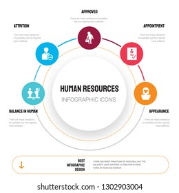 Abstract infographics of human resources template. Balance in resources, Attrition, Approved icons can be used for workflow layout, diagram, business step options, banner, web design.
