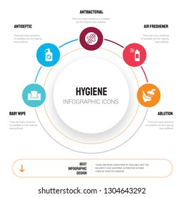 Abstract infographics of hygiene template. baby wipe, Antiseptic, antibacterial, Air freshener, ablution icons can be used for workflow layout, diagram, business step options, banner, web design.
