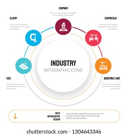 Abstract infographics of industry template. Co2, Clamp, Chimney, Chemicals, Assembly line icons can be used for workflow layout, diagram, business step options, banner, web design.