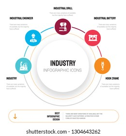 Abstract infographics of industry template. Industry, industrial Engineer, Drill icons can be used for workflow layout, diagram, business step options, banner, web design.