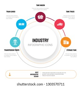 Abstract infographics of industry template. Transmission tower, Train cargo, Tank wagon, truck icons can be used for workflow layout, diagram, business step options, banner, web design.