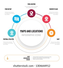 Abstract infographics of maps and locations template. Football Field Pin, Find On Map, Location icons can be used for workflow layout, diagram, business step options, banner, web design.