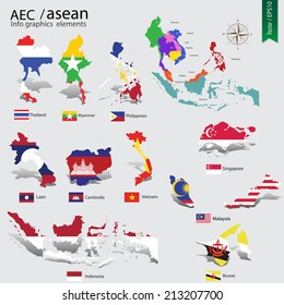 abstract national flag on country map of AEC, ASEAN Economic Community, vector illustration