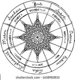 abstract pagan wheel of the year