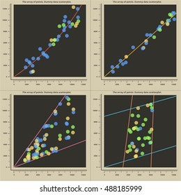Abstract scatter plots set with dummy data. Data visualization vector images.