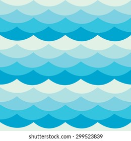 Abstract seamless waves blue pattern