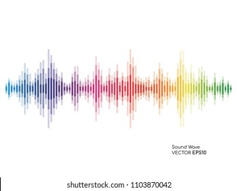 Abstract sound wave stripe lines colourful equalizer isolated on white background. Vector illustration in concept music, sound, technology.