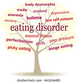 abstract tree with eating disorder words