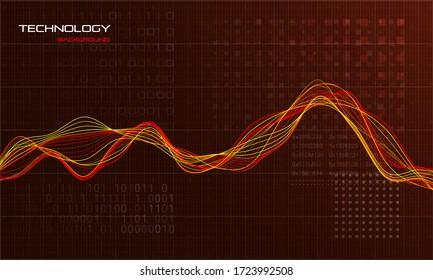 Abstract wave background. Technology concept illustration. Sound wave visualisation.