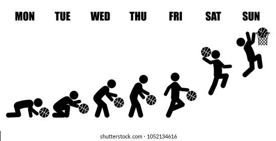Abstract working life cycle evolution from Monday to Sunday concept in black stick figure playing basketball from dribbling, jumping to slam-dunking on white background