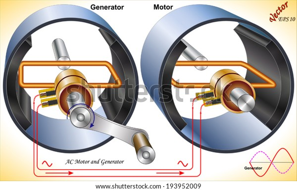 Ac Motor Generator Stock Vector (Royalty Free) 193952009