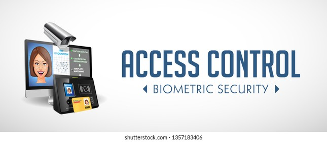 Access control system - fingerprint scanner and Mifare proximity reader - website banner concept - biometric security