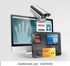 Access control system,  fingerprint scanner and Mifare proximity reader