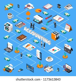 Accounting administration taxes comprehensive isometric flowchart with financial statements files documents folders cash counting machine vector illustration