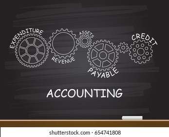 Accounting with gear concept on chalkboard. Vector illustration.