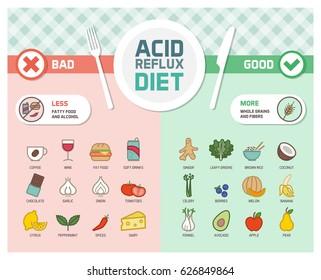 Diet Food Vector Images Stock Photos Vectors Shutterstock