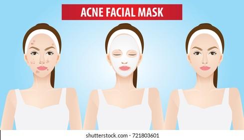 Acne facial mask vector illustration