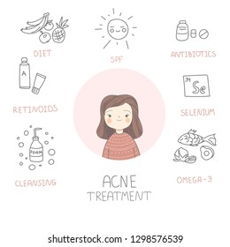 Acne treatment doodle. Dermatology, beauty infographics. Teen girl without acne using treatment such as diet, spf, omega-3, cleansing, retinoids. Skincare concept. Vector illustration in a flat style
