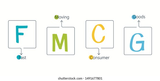 Acronym FMCG as Fast Moving Consumer Goods. Infographic design template. Vector illustration.