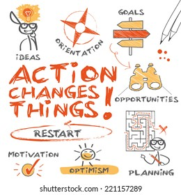 Action changes things, Chart with keywords and icons