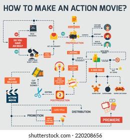 Action movie cinema production premiere infographic set vector illustration