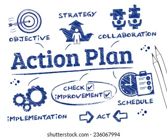 Action Plan. Chart with keywords and icons