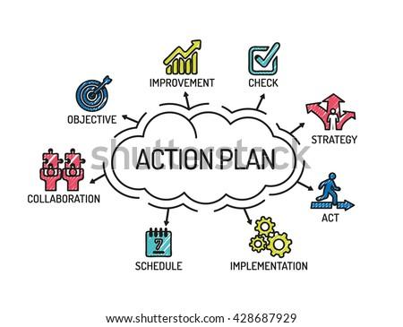 action plan chart keywords icons on のベクター画像素材