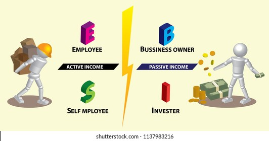 Active income and passive income isolated yello background