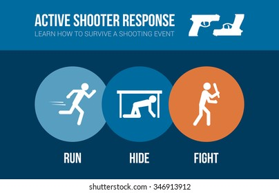 Active shooter response safety procedure banner with stick figures: run, hide or fight
