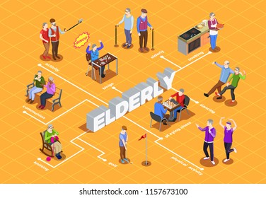 Activities and communion hobby and sport of elderly people isometric flowchart on orange background vector illustration