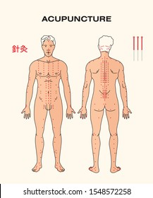 ACUPUNCTURE on human body (with red point)