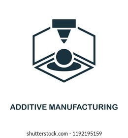 Additive Manufacturing icon. Simple style design from industry 4.0 collection. UX and UI. Pixel perfect premium additive manufacturing icon. For web design, apps and printing usage.