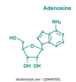 Adenosine is both a chemical found in many living systems and a medication.