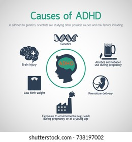 ADHD vector logo icon illustration