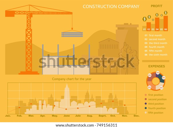 Advertising Poster Construction Company Stock Vector