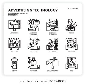 Advertising technology icon set for web design, book, magazine, poster, ads, app, etc.