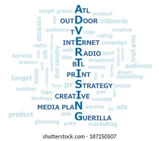 Advertising Word Graphic. ATL, BTL and Guerilla