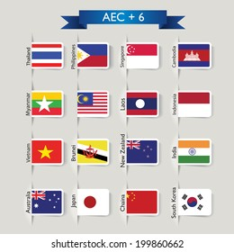 AEC + 6 : the abstract national flags of group AEC, ASEAN Economic Community and six other nations