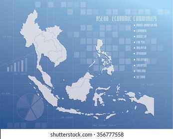 AEC : ASEAN Economic Community / ASEAN MAP / South east asia