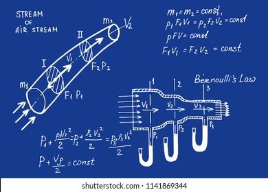 Aerodynamics. Physical equations and formulas on blueprint. Retro vector hand-drawn illustration.