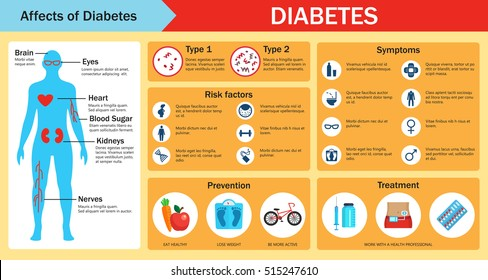 Affects of diabetes infographics, health care and prevention concept . Medical information about risk factors, disease symptoms, treatment of diabetes. Vector illustration. Layout template. Icons set