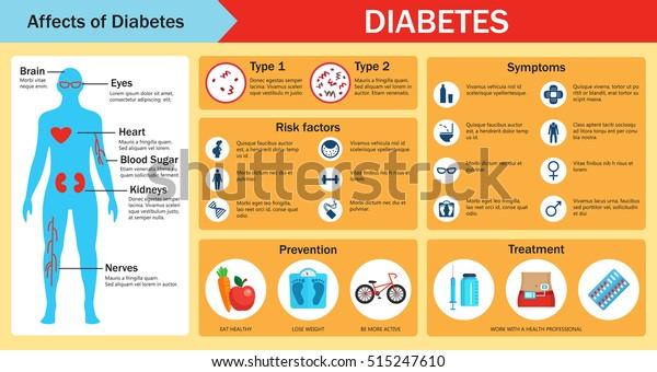 información sobre prevención de diabetes