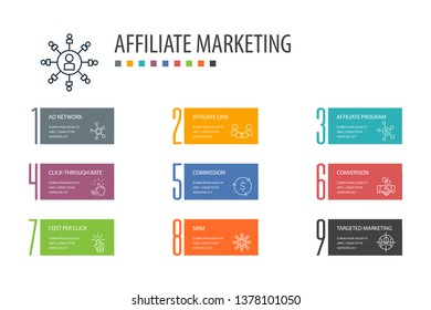 affiliate marketing banner template, cover layout and infographics. Affiliate Link, Commission, Conversion, Cost per Click icons