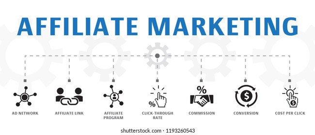 affiliate marketing concept template. Horizontal banner. Contains such icons as Affiliate Link, Commission, Conversion, Cost per Click