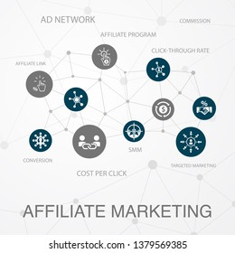 affiliate marketing layout template, modern concept infographics. Affiliate Link, Commission, Conversion, Cost per Click icons