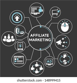 affiliate marketing network, mind mapping, info graphic, black background