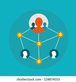 Affiliate Marketing, network marketing & affiliate network sharing profit