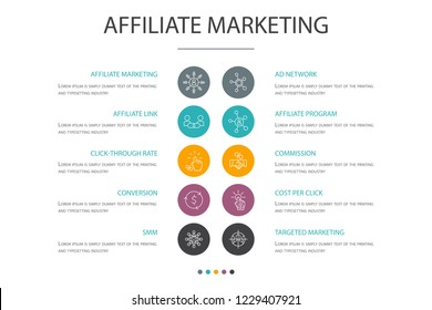 affiliate marketing presentation template, cover layout and infographics. Affiliate Link, Commission, Conversion, Cost per Click cons