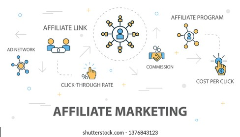 affiliate marketing trendy banner concept template with simple line icons. Contains such icons as Affiliate Link, Commission, Conversion, Cost per Click and more